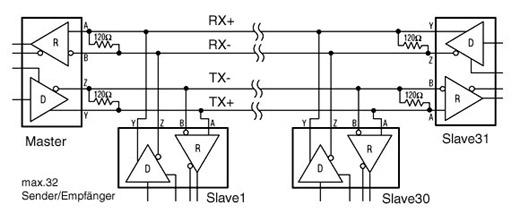 usb rs485 konverter adapter kabel 4n galaxy can lwl. Black Bedroom Furniture Sets. Home Design Ideas